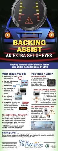 Website Explains Car Safety Features